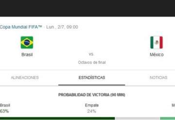 Enfrentará México a Brasil en el Mundial de Rusia 2018