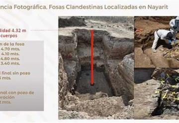 En 6 meses hallan 222 fosas ilegales y exhuman 337 cuerpos