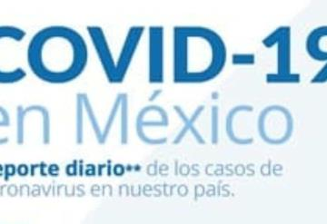 Suman 12 las defunciones por Covid-19 en México