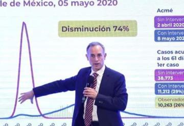 Duraría hasta el 20 de mayo el pico de casos de COVID-19 en la Ciudad de México