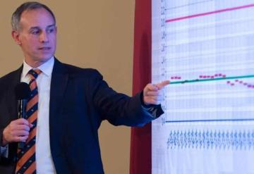 Gobernadores se oponen a semáforo epidemiológico de López-Gatell